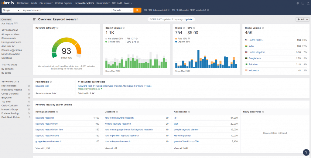 using keyword research tools to determine search intent